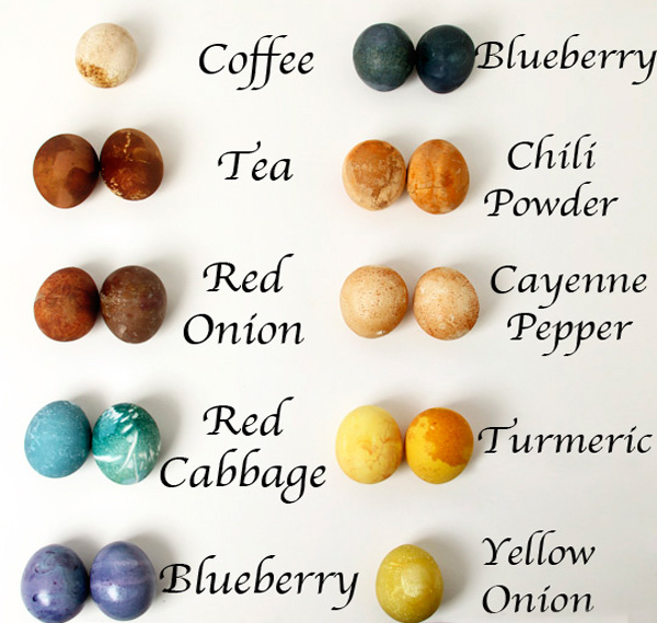 natural dye egg coloring
